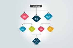 Flowchart diagram. Color concept.