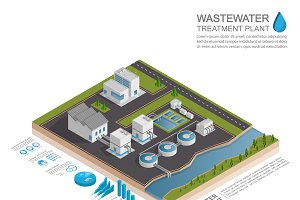Isometric wastewater treatment plant