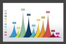 3D Column chart, graph.
