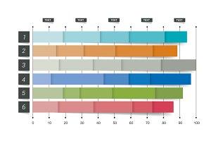 Column chart, graph.