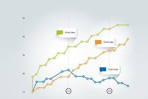 Line chart, graph.