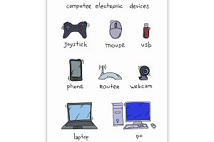 Computer electronic devices