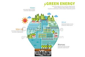 Clean Energy infographic (1)