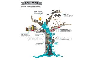 Pollution infographic map (2)