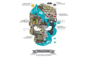 Pollution infographic map (3)