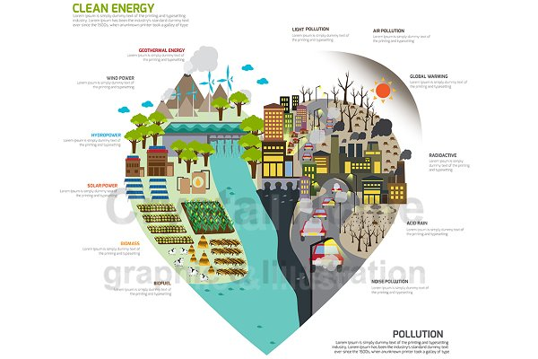 Clean & Pollution infographic map(4…