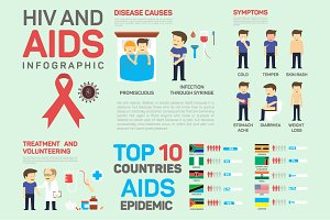 Vector flat infographic about AIDS