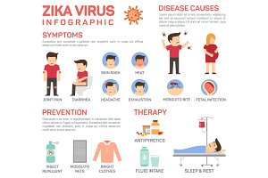 Flat vector infographic - zika virus