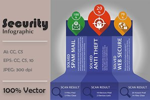 Security Infographic Design Template