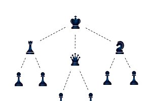 Hierarchy of company with chess
