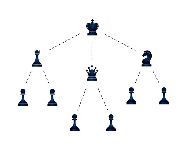 hierarchy of company with chess illustrations creative market