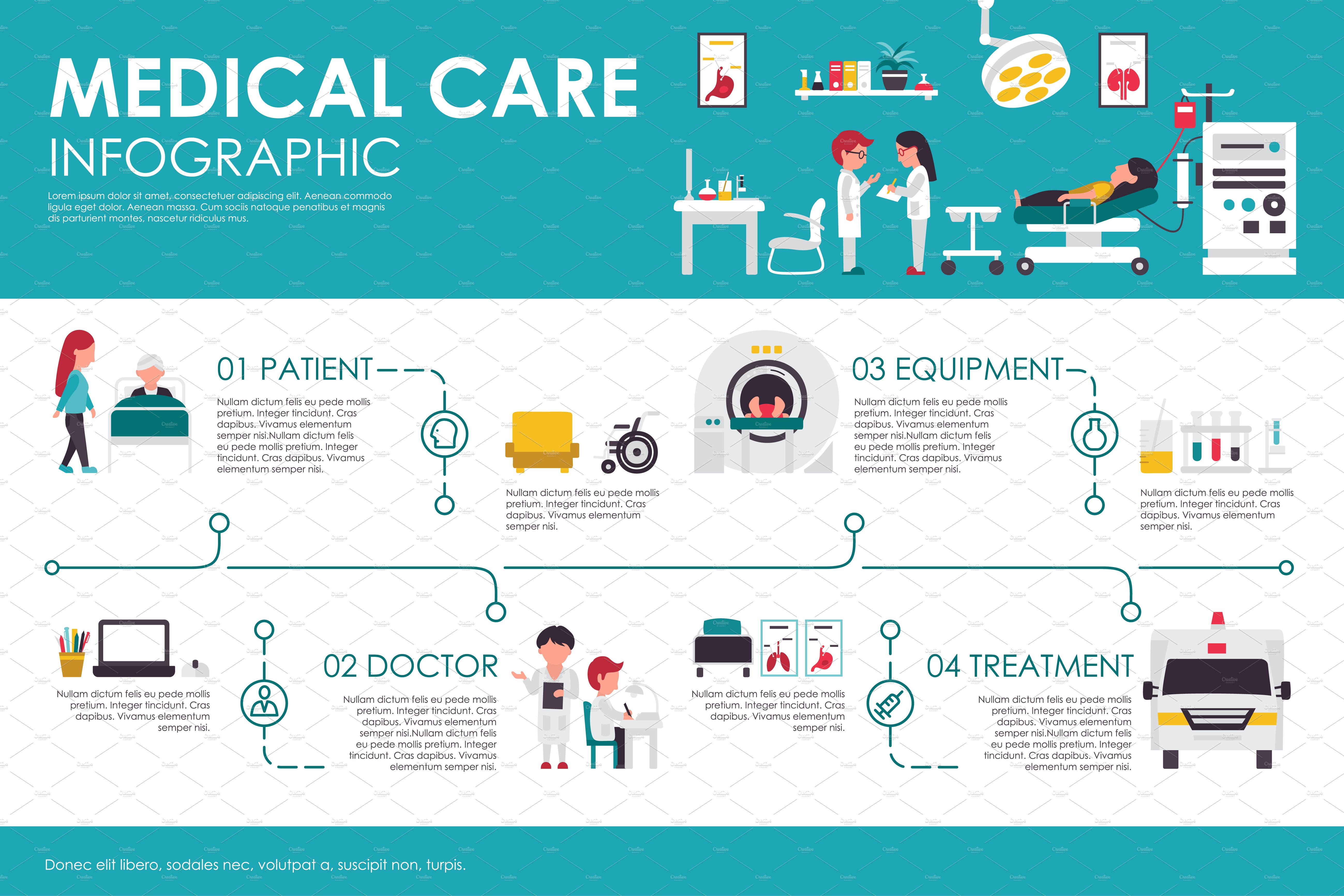 Medical Care Infographic Illustrations Creative Market