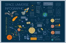 Space and Universe set