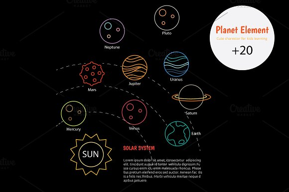 Planet KIDS Infographic learning II