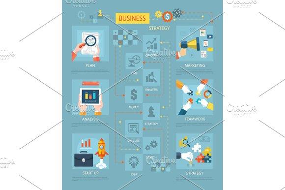 Business Strategy Plan Marketing