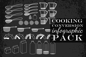 Cooking Recipe Conversion Graphic