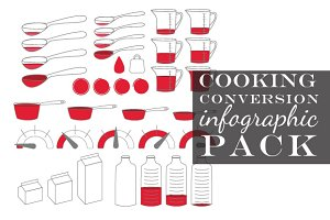 Cooking Recipe InfoGraphic