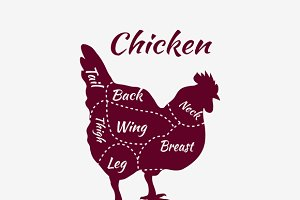 Typographic Chicken Butcher Cuts
