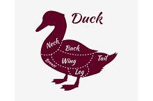 Duck Butcher Cuts Diagram