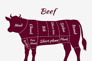 Scheme of Beef Cuts for Steak