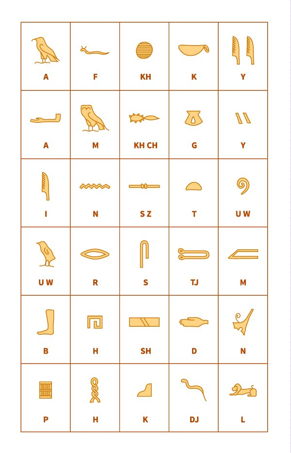Canny image pertaining to hieroglyphics alphabet printable