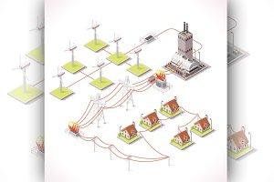 Energy Distribution Chain
