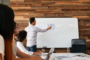 Brainstorming at a meeting room