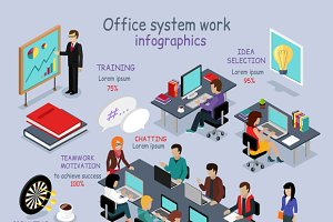 Office System Work Infographic