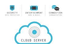 isolated cloud computing