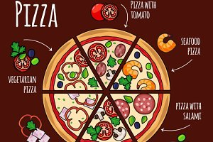 Pizza ingredients for pizza menu