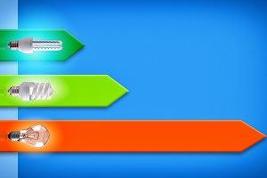 Chart Energy efficiency bulbs