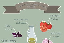 Salad infografic. Patterns