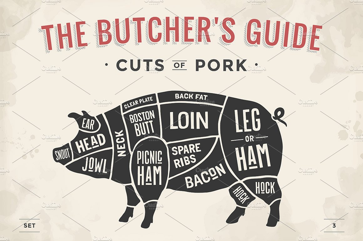 Cut of meat set Butcher sheme Pork Illustrations