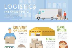 Logistics infographic