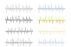Analog and digital signal waves