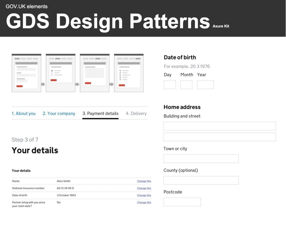 MOBILE DESIGN PATTERN GALLERY UI PATTERNS FOR SMARTPHONE