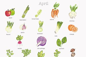 April Fruit and Vegetable