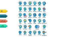 Icons set of human brain working.