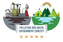 Pollution and Green Environment