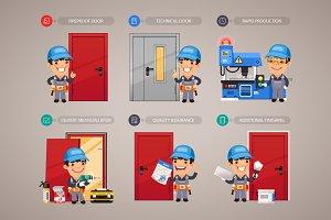 Fireproof Door Production