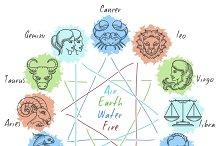 Zodiac circle with horoscope icons