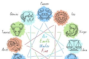 Zodiac circle with horoscope icons
