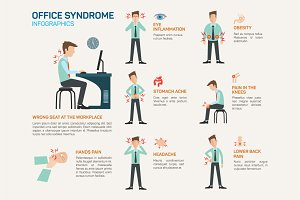 Flat illustration of office syndrome