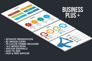 Business Plus Keynote Template