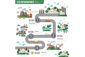 Eco Road