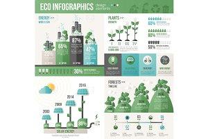 Eco Infographics