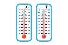 Thermometers for Weather