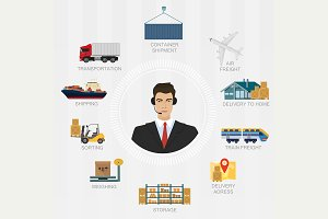 Logistics manager agent concept.
