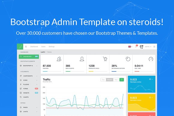 leafui bootstrap 4 admin template bootstrap themes creative market. Black Bedroom Furniture Sets. Home Design Ideas