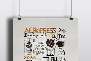 Aeropress coffee poster